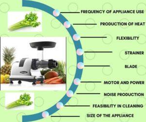 Juicer efficiency--Best juicers for celery