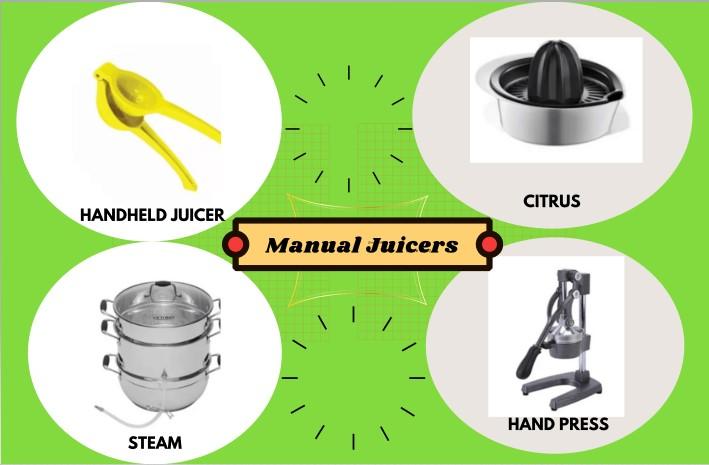 manual types of juicers