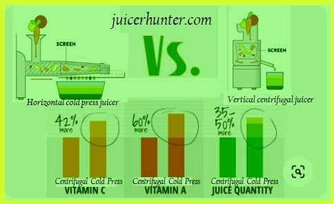 vertical vs horizontal cold press juicer